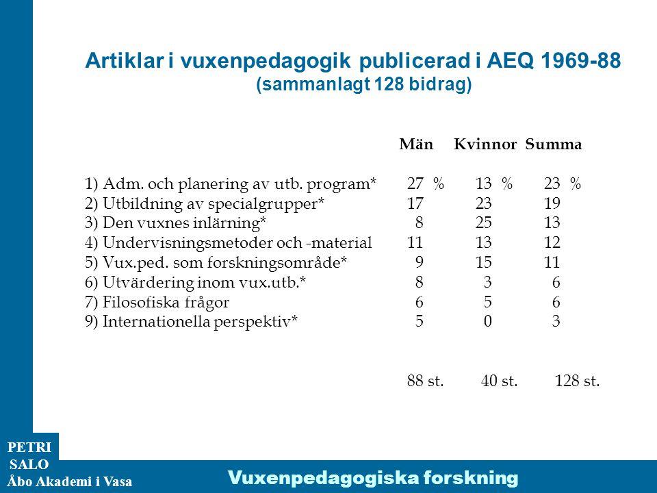 ÅA/Ped.inst. PETRI SALO Artiklar i vuxenpedagogik publicerad i AEQ 1969-88 (sammanlagt 128 bidrag) Män Kvinnor Summa 1) Adm. och planering av utb. pro