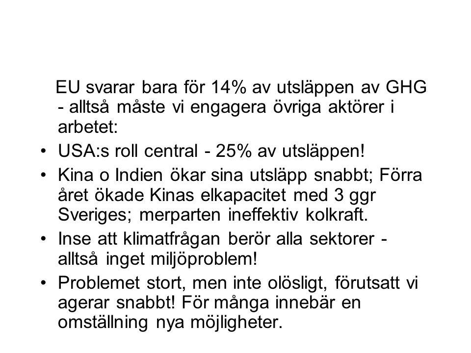 EU svarar bara för 14% av utsläppen av GHG - alltså måste vi engagera övriga aktörer i arbetet: USA:s roll central - 25% av utsläppen.