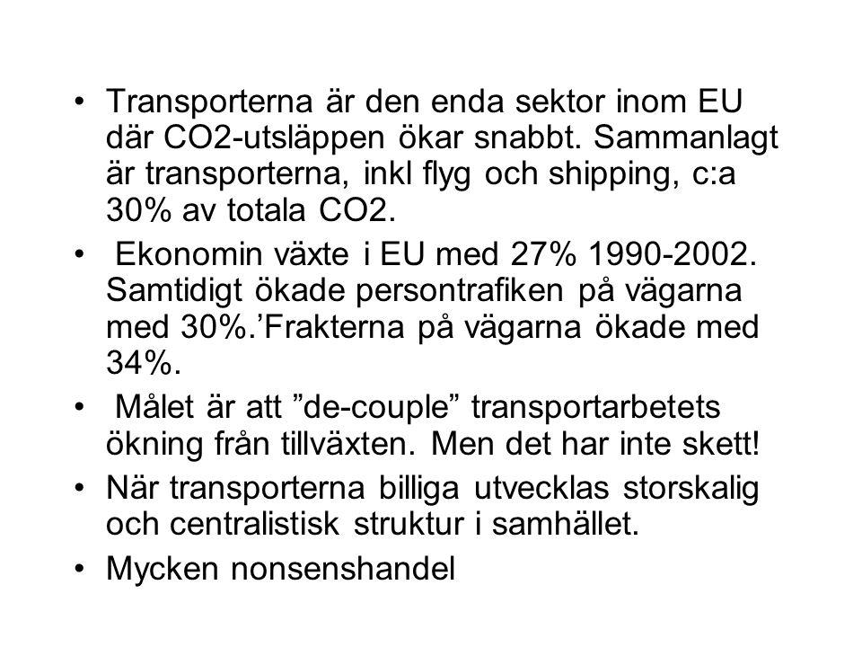 Transporterna är den enda sektor inom EU där CO2-utsläppen ökar snabbt.