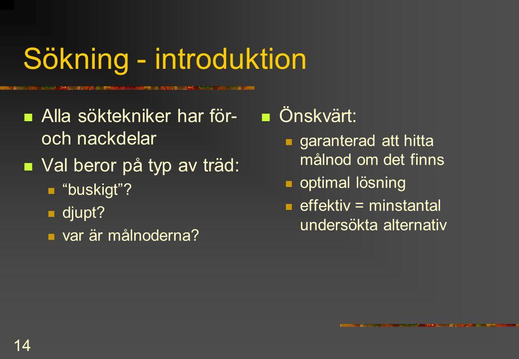 14 Sökning - introduktion Alla söktekniker har för- och nackdelar Val beror på typ av träd: buskigt .