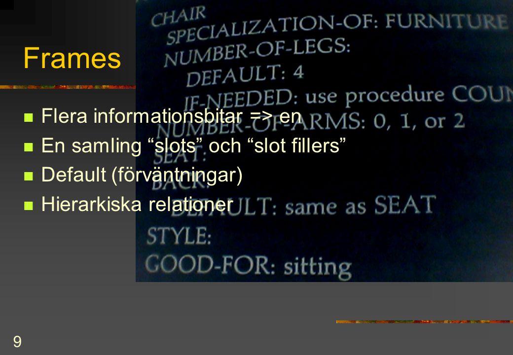 9 Frames Flera informationsbitar => en En samling slots och slot fillers Default (förväntningar) Hierarkiska relationer