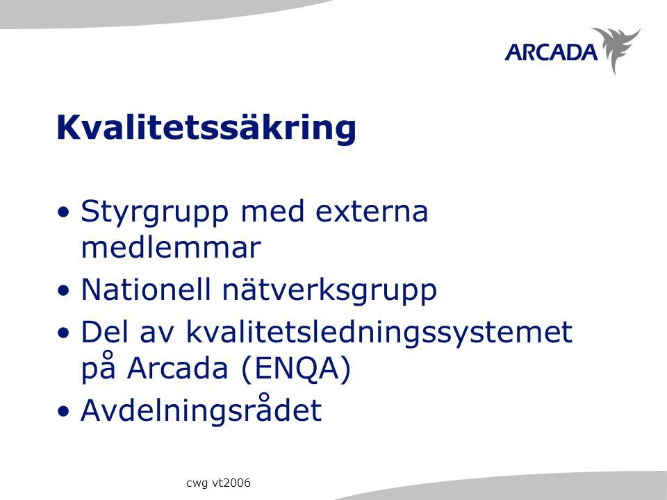 cwg vt2006 Kvalitetssäkring Styrgrupp med externa medlemmar Nationell nätverksgrupp Del av kvalitetsledningssystemet på Arcada (ENQA) Avdelningsrådet