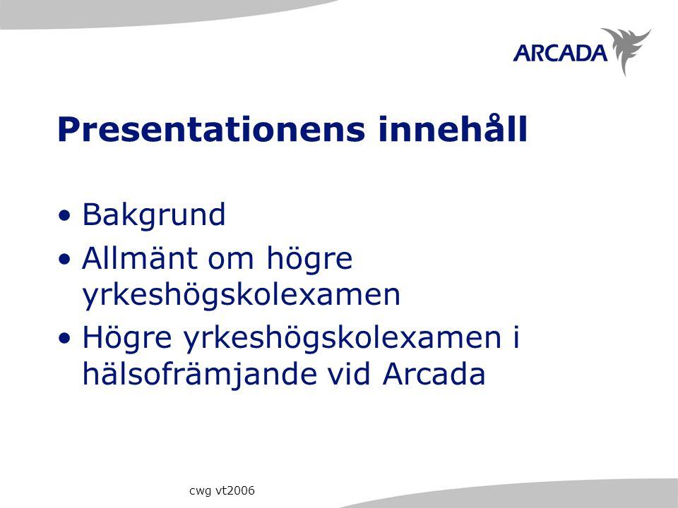 cwg vt2006 Presentationens innehåll Bakgrund Allmänt om högre yrkeshögskolexamen Högre yrkeshögskolexamen i hälsofrämjande vid Arcada