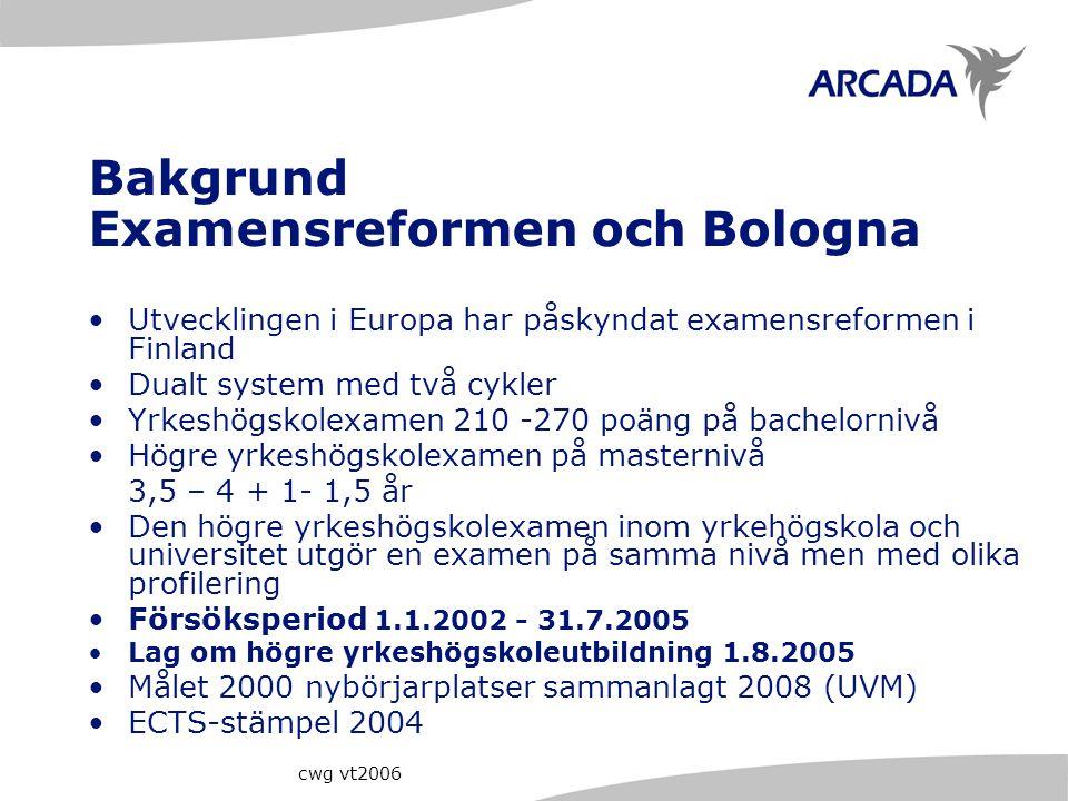 cwg vt2006 Bakgrund Examensreformen och Bologna Utvecklingen i Europa har påskyndat examensreformen i Finland Dualt system med två cykler Yrkeshögskol