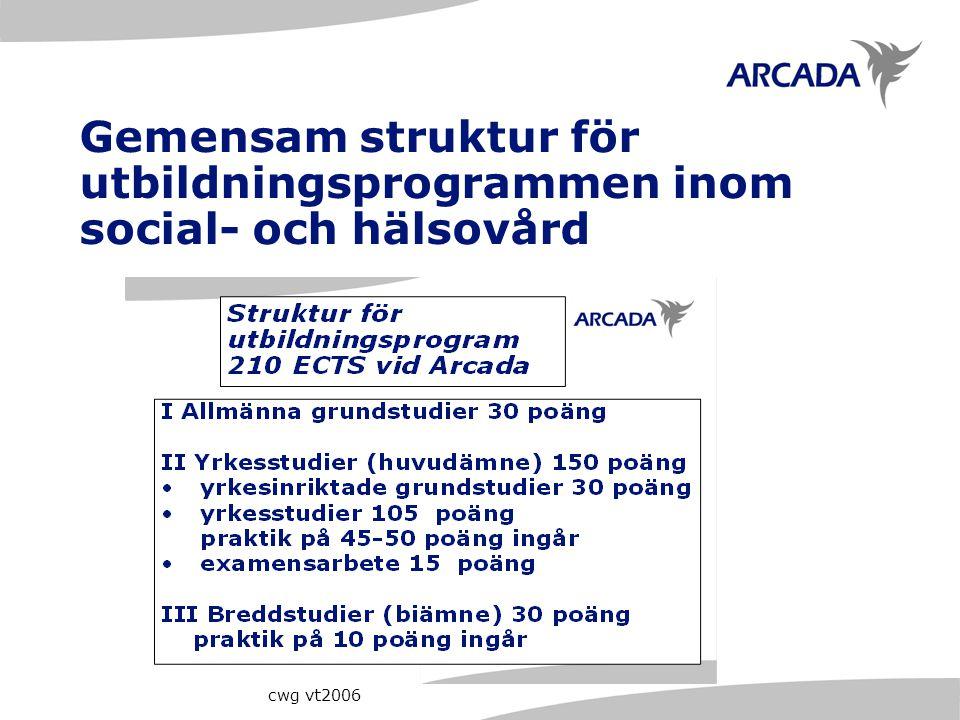 cwg vt2006 Gemensam struktur för utbildningsprogrammen inom social- och hälsovård