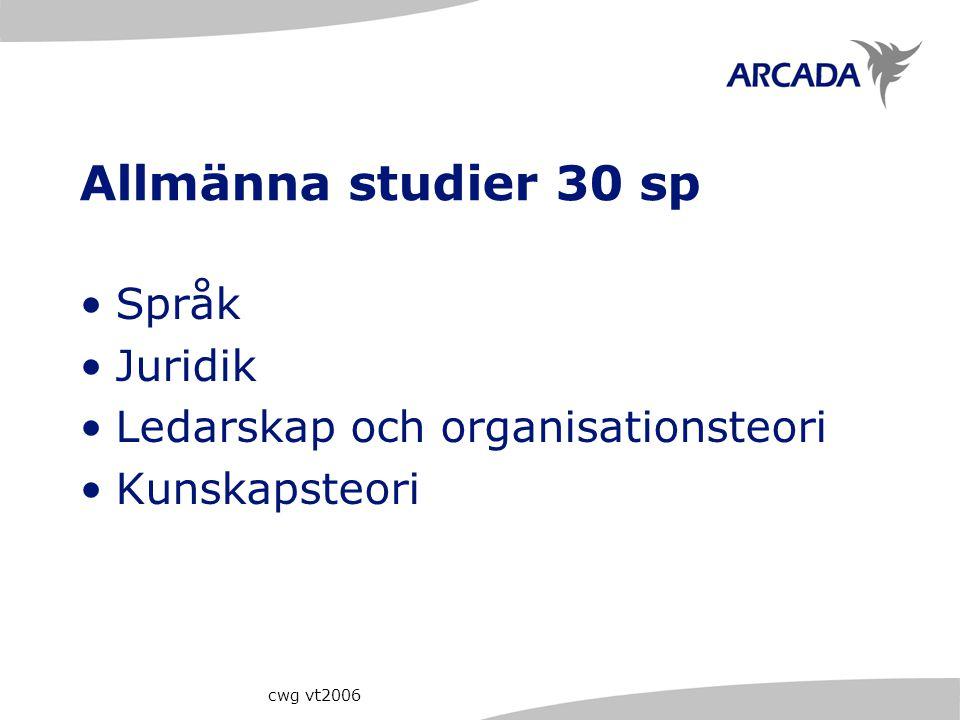 cwg vt2006 Allmänna studier 30 sp Språk Juridik Ledarskap och organisationsteori Kunskapsteori