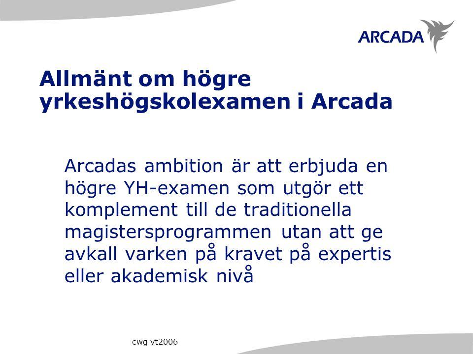 cwg vt2006 Allmänt om högre yrkeshögskolexamen i Arcada Arcadas ambition är att erbjuda en högre YH-examen som utgör ett komplement till de traditione