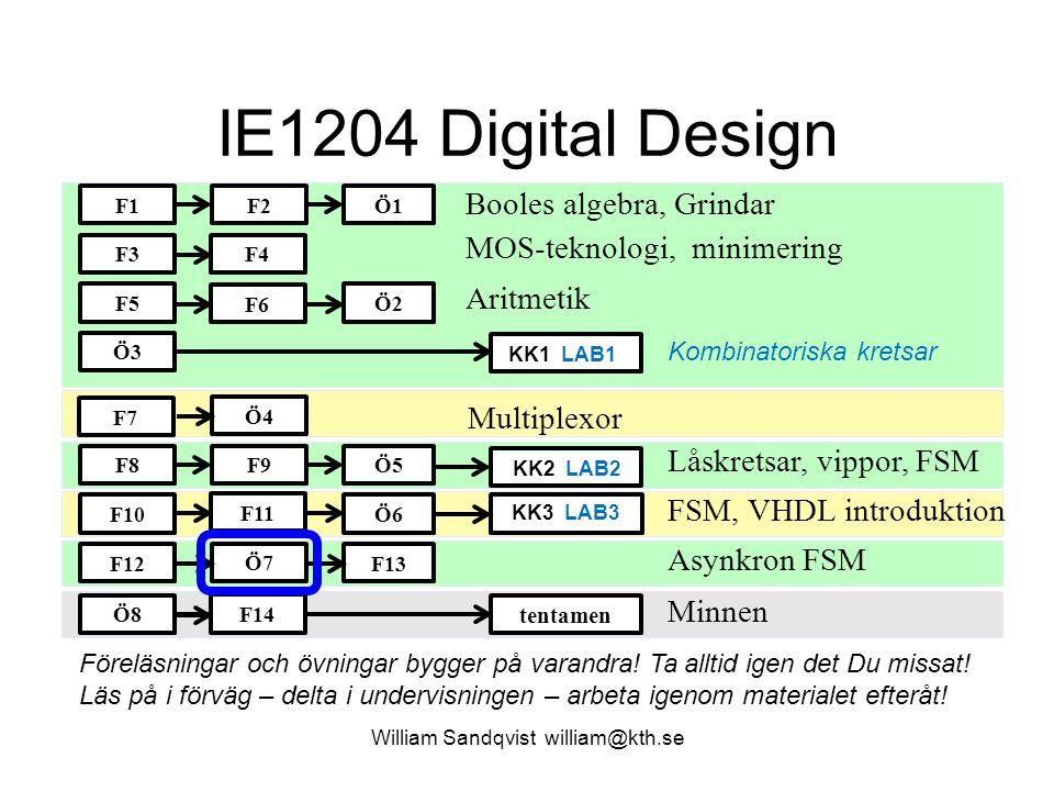 IE1204 Digital Design Aritmetik Låskretsar, vippor, FSM FSM, VHDL introduktion Asynkron FSM F1 F3 F5 Ö3 F8 F10 F12 Ö8 F2Ö1 Ö2 Ö6 F13 F9Ö5 tentamen William Sandqvist william@kth.se F4 F6 Booles algebra, Grindar MOS-teknologi, minimering Ö4 F11 Multiplexor Ö7 Minnen F14 Kombinatoriska kretsar F7 Föreläsningar och övningar bygger på varandra.