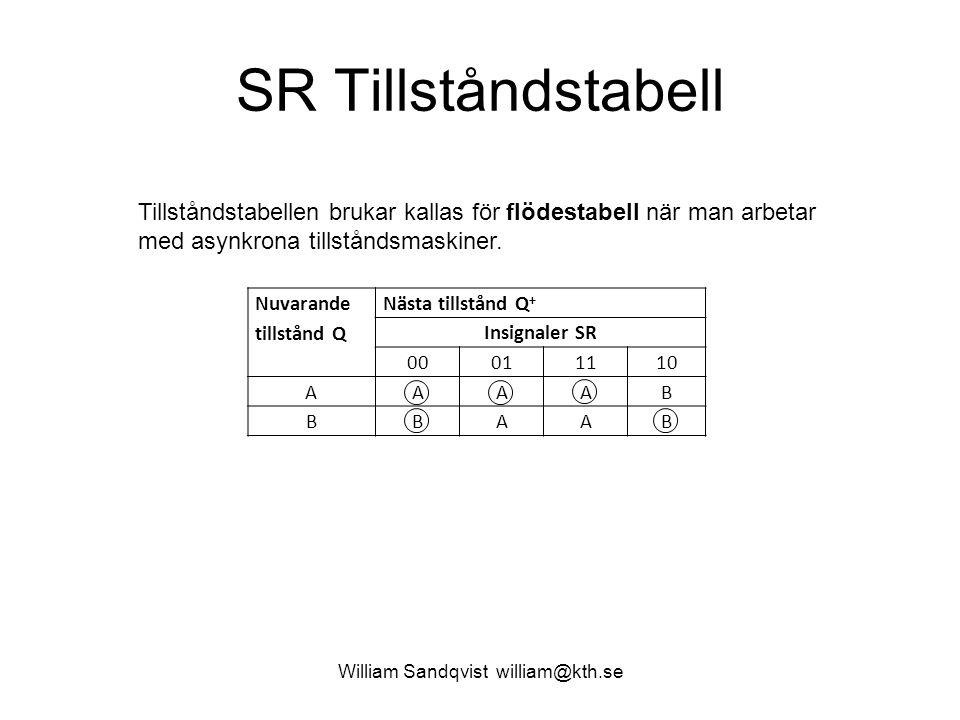 SR Tillståndstabell William Sandqvist william@kth.se Tillståndstabellen brukar kallas för flödestabell när man arbetar med asynkrona tillståndsmaskiner.