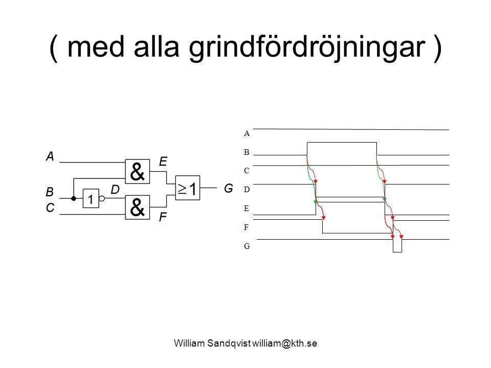 Tillståndsminimering William Sandqvist william@kth.se E och G har samma efterföljar-tillstånd (eftersom don't-care kan utnyttjas som A eller D) A-GE -DGE P 3 = [(AC)(EG)][BDFH] B och D har samma efterföljar-tillstånd (eftersom don't-care kan utnyttjas som H eller E) BD-E BDH- P 3 = [(AC)(EG)][(BD)…] F och H har samma efterföljar-tillstånd (eftersom don't-care kan utnyttjas som A eller D) A-HF -DHF P 3 = (AC)(EG)(BD)(FH) Vi klarar oss med fyra tillstånd!