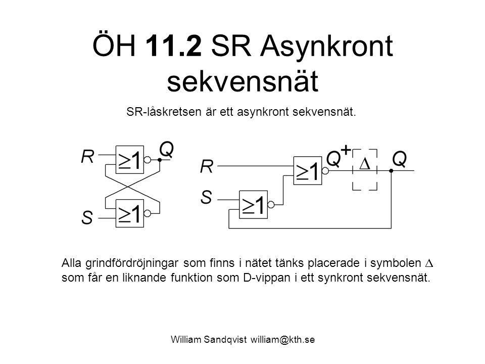 11.5 Exitationstabell William Sandqvist william@kth.se q1q0q1q0 q1q0q1q0