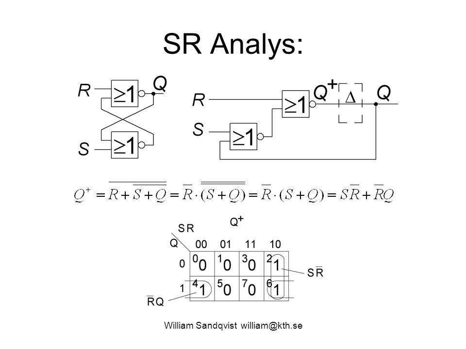 SR Kodad tillståndstabell William Sandqvist william@kth.se Nuvarande tillstånd Q Nästa tillstånd Q + Insignaler SR 00011110 00001 11001 För varje insignal (kolumn) måste det finnas åtminstone något tillstånd där Q = Q +.