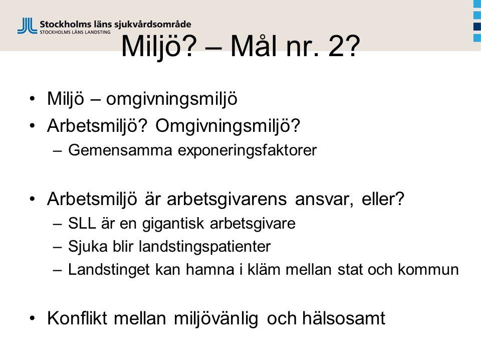 Miljö.– Mål nr. 2. Miljö – omgivningsmiljö Arbetsmiljö.