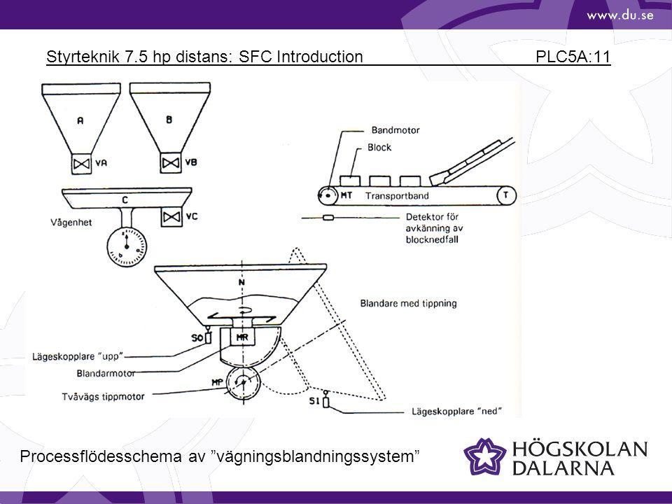 """Styrteknik 7.5 hp distans: SFC Introduction PLC5A:11 Processflödesschema av """"vägningsblandningssystem"""""""
