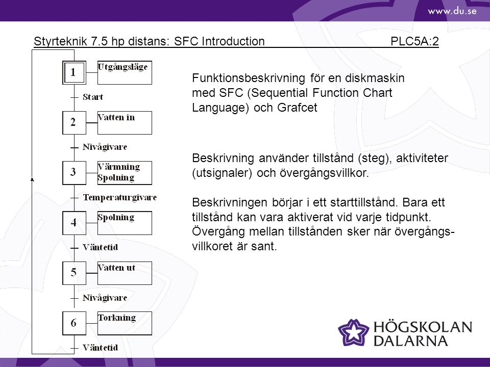 Styrteknik 7.5 hp distans: SFC Introduction PLC5A:2 Beskrivning använder tillstånd (steg), aktiviteter (utsignaler) och övergångsvillkor. Beskrivninge