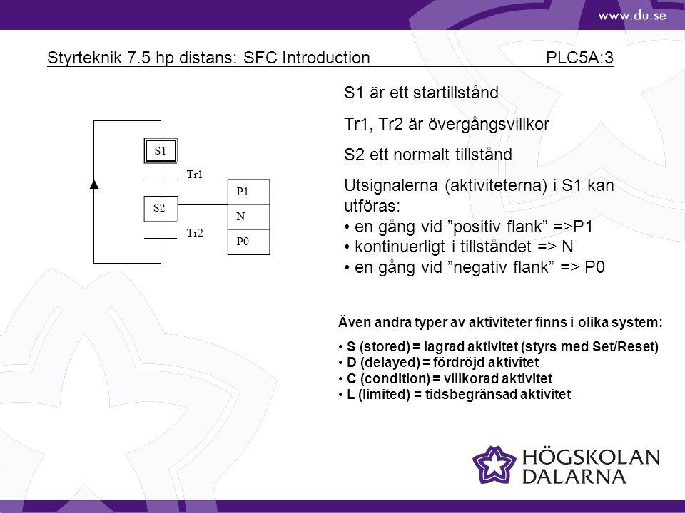 Styrteknik 7.5 hp distans: SFC Introduction PLC5A:3 S1 är ett startillstånd Tr1, Tr2 är övergångsvillkor S2 ett normalt tillstånd Utsignalerna (aktiviteterna) i S1 kan utföras: en gång vid positiv flank =>P1 kontinuerligt i tillståndet => N en gång vid negativ flank => P0 Även andra typer av aktiviteter finns i olika system: S (stored) = lagrad aktivitet (styrs med Set/Reset) D (delayed) = fördröjd aktivitet C (condition) = villkorad aktivitet L (limited) = tidsbegränsad aktivitet