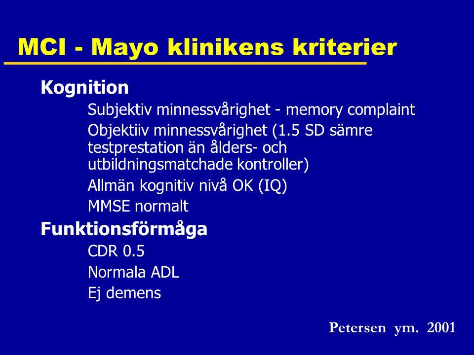 MCI - Mayo klinikens kriterier Kognition Subjektiv minnessvårighet - memory complaint Objektiiv minnessvårighet (1.5 SD sämre testprestation än ålders- och utbildningsmatchade kontroller) Allmän kognitiv nivå OK (IQ) MMSE normalt Funktionsförmåga CDR 0.5 Normala ADL Ej demens Petersen ym.