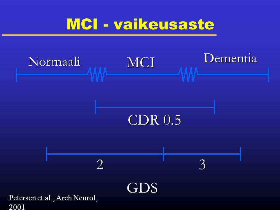 NormaaliMCI CDR 0.5 GDS 23 MCI - vaikeusaste Dementia Petersen et al., Arch Neurol, 2001