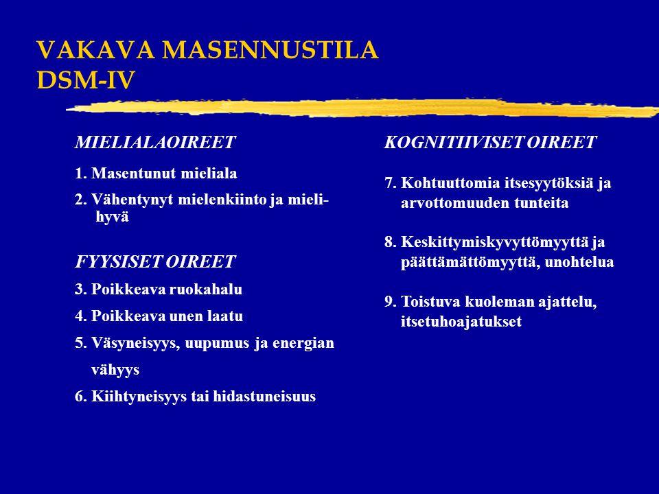 VAKAVA MASENNUSTILA DSM-IV MIELIALAOIREET 1.Masentunut mieliala 2.