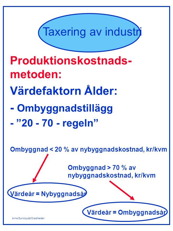 Arne Sundquist/Orsalheden Taxering av industri Produktionskostnads- metoden: Värdefaktorn Ålder: - Ombyggnadstillägg - 20 - 70 - regeln Ombyggnad < 20 % av nybyggnadskostnad, kr/kvm Ombyggnad > 70 % av nybyggnadskostnad, kr/kvm Värdeår = Nybyggnadsår Värdeår = Ombyggnadsår