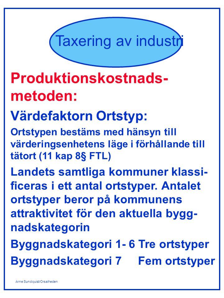 Arne Sundquist/Orsalheden Taxering av industri Produktionskostnads- metoden: Värdefaktorn Ortstyp: Ortstypen bestäms med hänsyn till värderingsenhetens läge i förhållande till tätort (11 kap 8§ FTL) Landets samtliga kommuner klassi- ficeras i ett antal ortstyper.