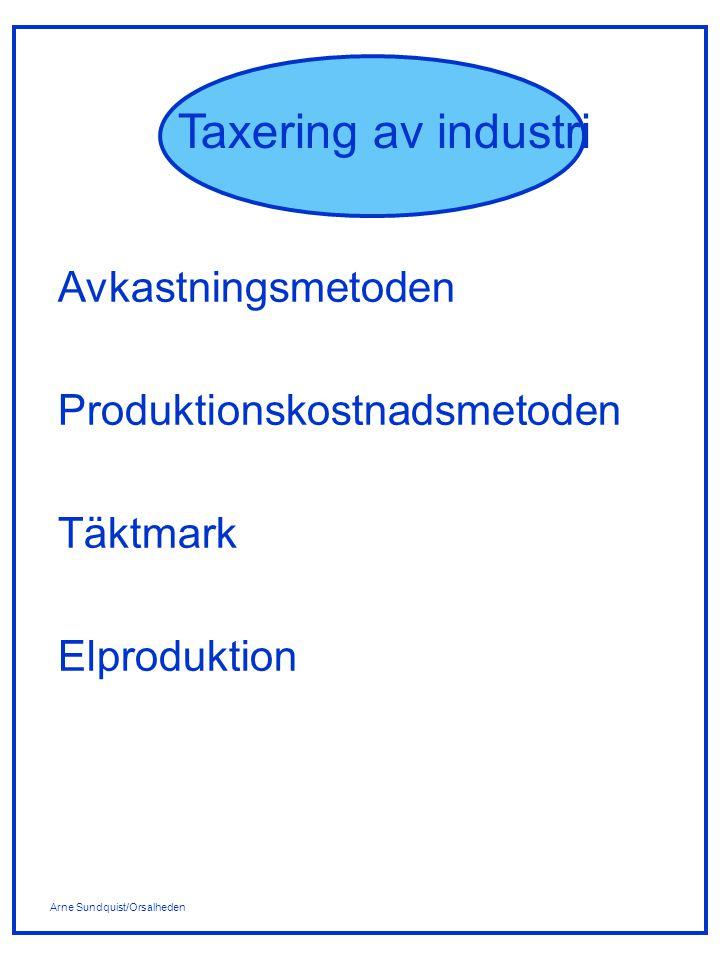Arne Sundquist/Orsalheden Taxering av industri AvkastningsmetodenAvkastningsmetoden ProduktionskostnadsmetodenProduktionskostnadsmetoden Två metoder tillämpas vid fastighetstaxering av industri.