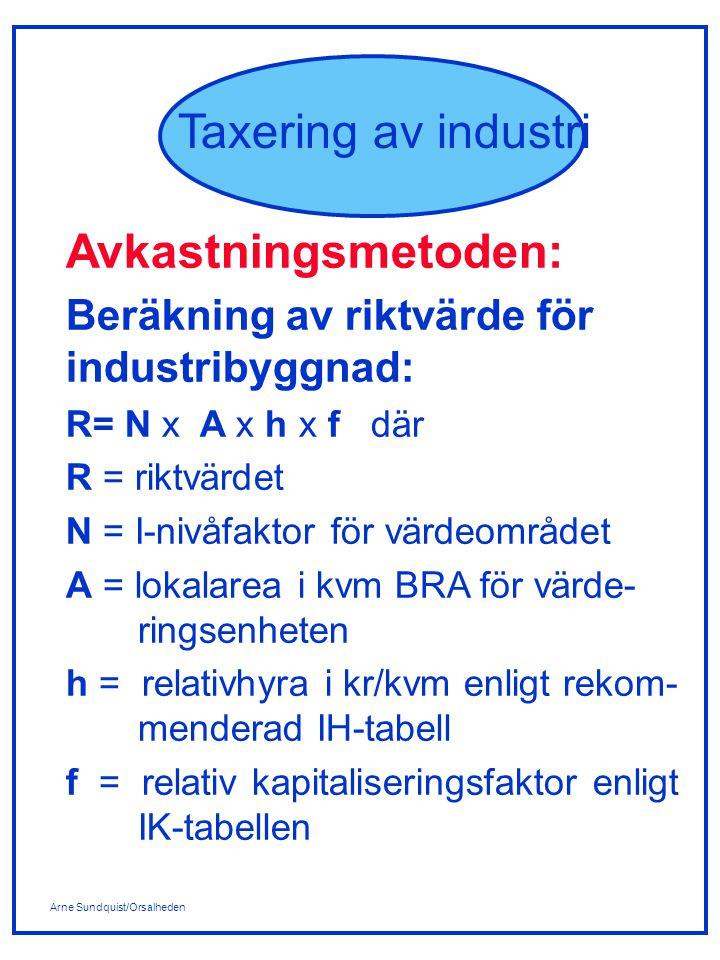 Arne Sundquist/Orsalheden Taxering av industri Avkastningsmetoden: Beräkning av riktvärde för industribyggnad: R= N x A x h x f där R = riktvärdet N = I-nivåfaktor för värdeområdet A = lokalarea i kvm BRA för värde- ringsenheten h = relativhyra i kr/kvm enligt rekom- menderad IH-tabell f = relativ kapitaliseringsfaktor enligt IK-tabellen