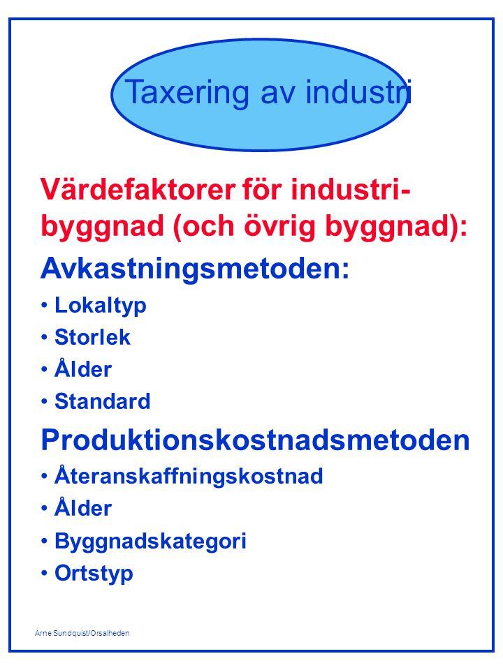Arne Sundquist/Orsalheden Taxering av industri Värdefaktorer för industri- byggnad (och övrig byggnad): Avkastningsmetoden: Lokaltyp Storlek Ålder Standard Produktionskostnadsmetoden Återanskaffningskostnad Ålder Byggnadskategori Ortstyp
