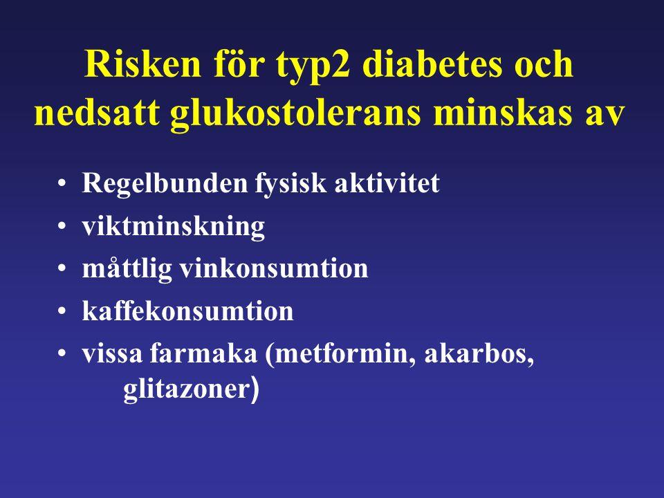 Risken för typ2 diabetes och nedsatt glukostolerans minskas av Regelbunden fysisk aktivitet viktminskning måttlig vinkonsumtion kaffekonsumtion vissa