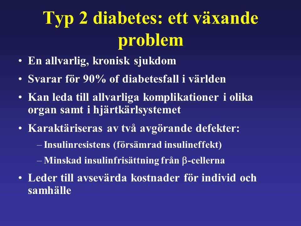 Typ 2 diabetes: ett växande problem En allvarlig, kronisk sjukdom Svarar för 90% of diabetesfall i världen Kan leda till allvarliga komplikationer i o