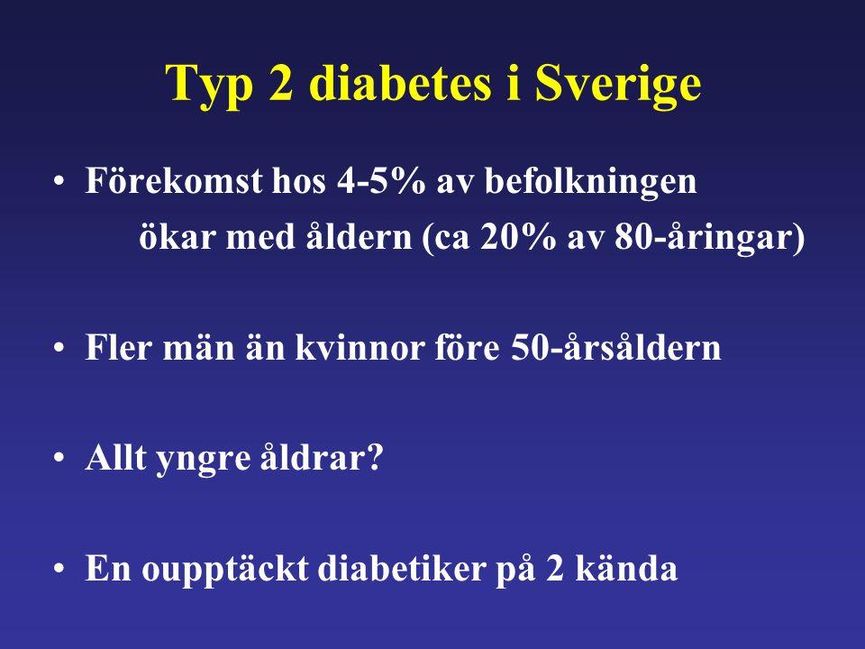 Typ 2 diabetes i Sverige Förekomst hos 4-5% av befolkningen ökar med åldern (ca 20% av 80-åringar) Fler män än kvinnor före 50-årsåldern Allt yngre ål