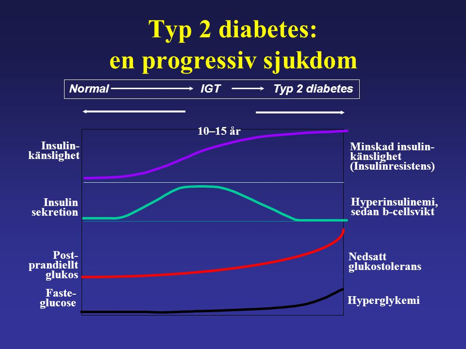 Depressive symptoms and risk of type 2 diabetes in women Psychological distress groups represent quartiles where the middle group refers to the two median quartiles.