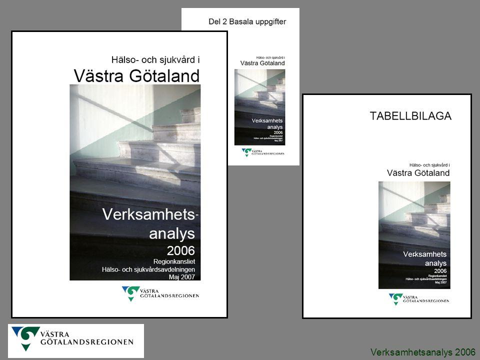 Verksamhetsanalys 2006 Figur A-21 Antal döda per 100 000 i åldrarna 1-74 år i Västra Götaland, fördelade på kön under perioden 1990-2006.