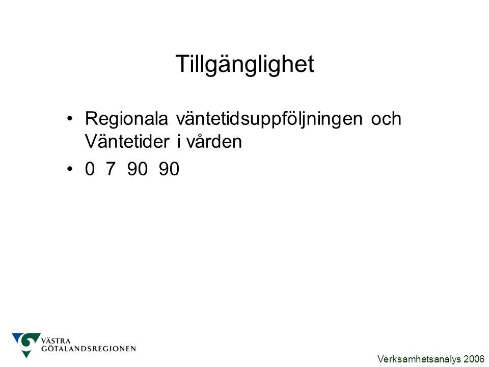 Verksamhetsanalys 2006 Tillgänglighet Regionala väntetidsuppföljningen och Väntetider i vården 0 7 90 90