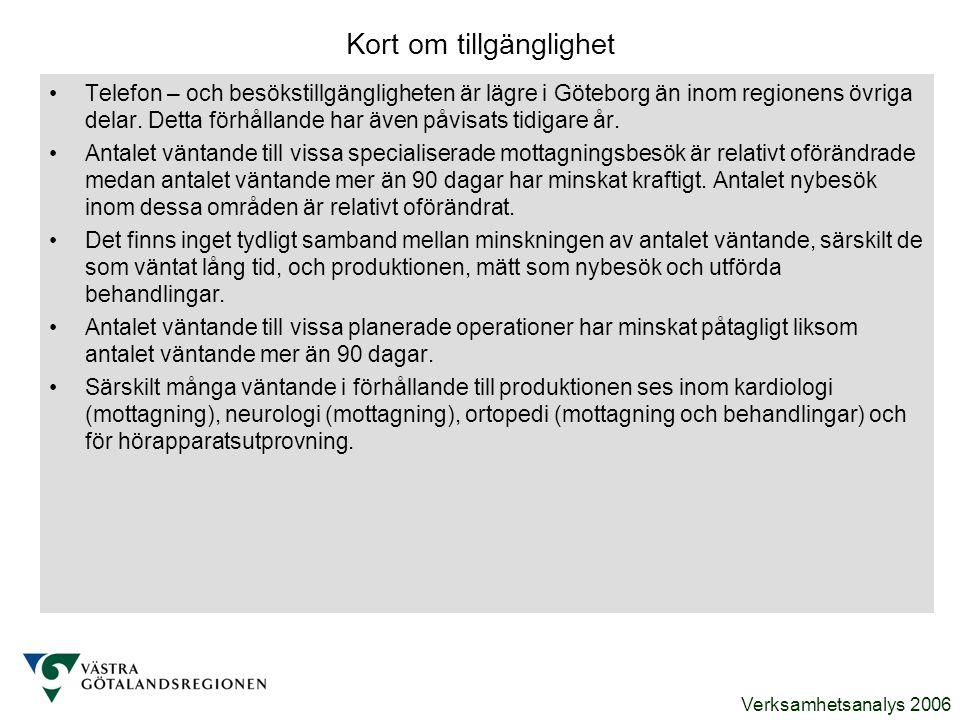 Verksamhetsanalys 2006 Kort om tillgänglighet Telefon – och besökstillgängligheten är lägre i Göteborg än inom regionens övriga delar. Detta förhållan