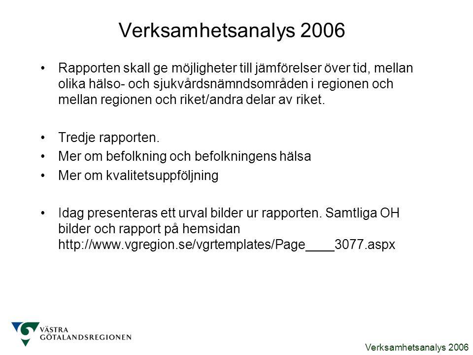 Verksamhetsanalys 2006 35 Tabell E-2.Antalet operationer per invånare.
