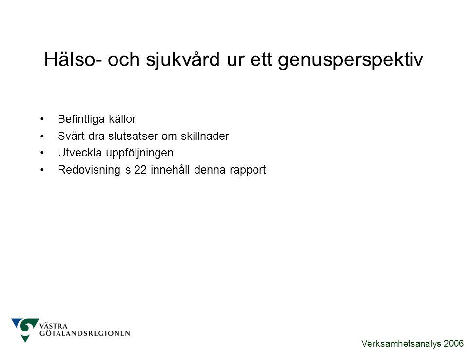 Verksamhetsanalys 2006 Figur A-23 Antal döda per 100 000 i åldrarna 1-74 år i Västra Götaland, fördelade på dödsorsaker och kön under perioden 1999-2003.