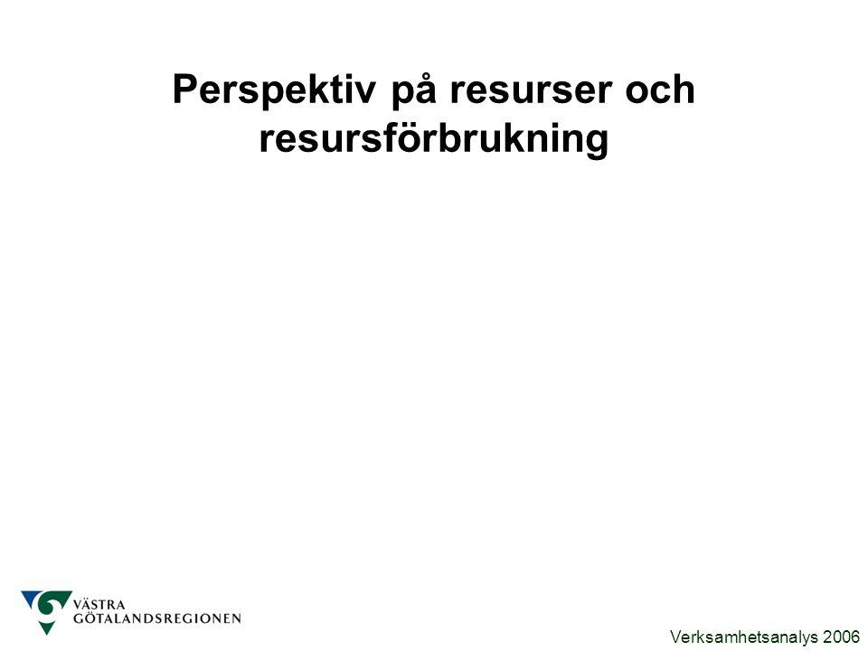 Verksamhetsanalys 2006 Perspektiv på resurser och resursförbrukning