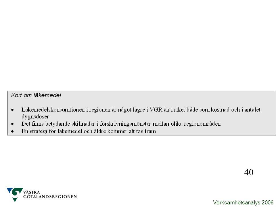 Verksamhetsanalys 2006 40
