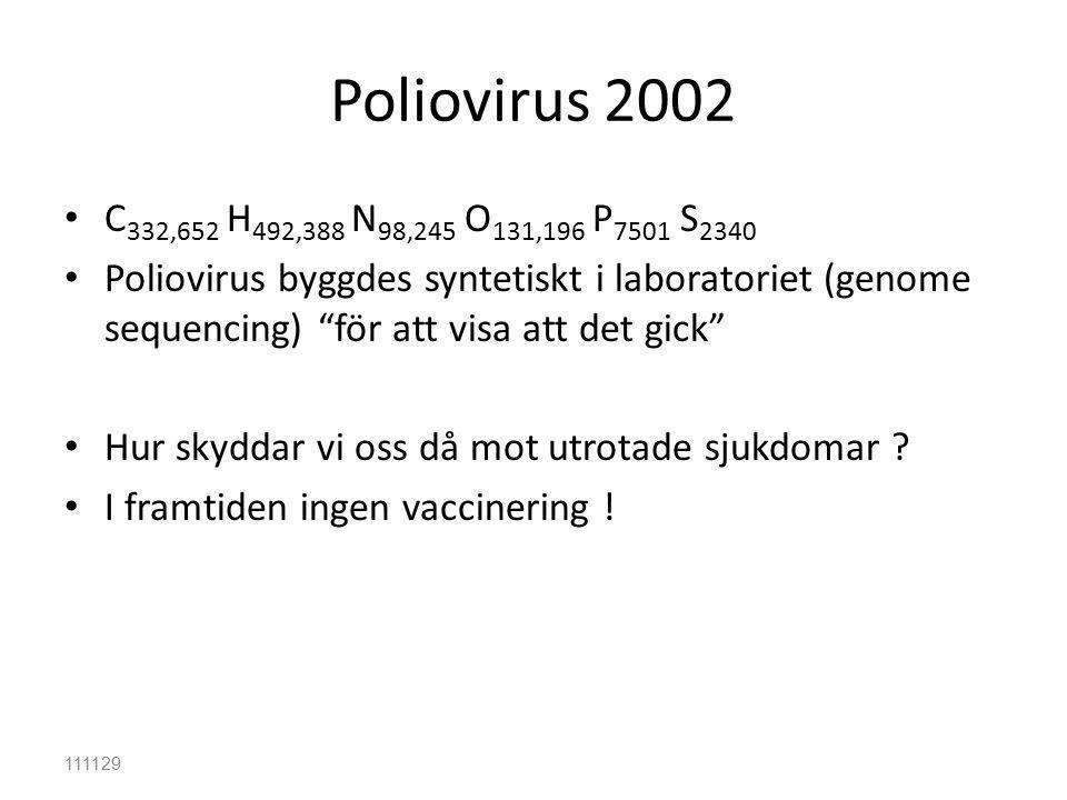 Poliovirus 2002 111129 C 332,652 H 492,388 N 98,245 O 131,196 P 7501 S 2340 Poliovirus byggdes syntetiskt i laboratoriet (genome sequencing) för att visa att det gick Hur skyddar vi oss då mot utrotade sjukdomar .