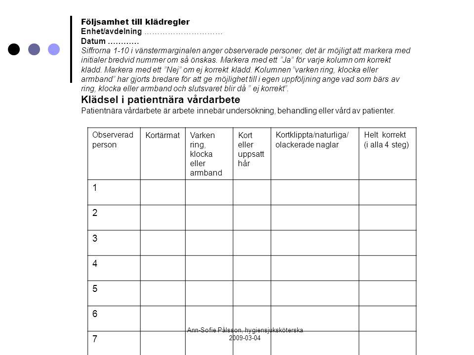 Ann-Sofie Pålsson, hygiensjuksköterska 2009-03-04 Följsamhet till klädregler Enhet/avdelning ………………………… Datum ………… Siffrorna 1-10 i vänstermarginalen