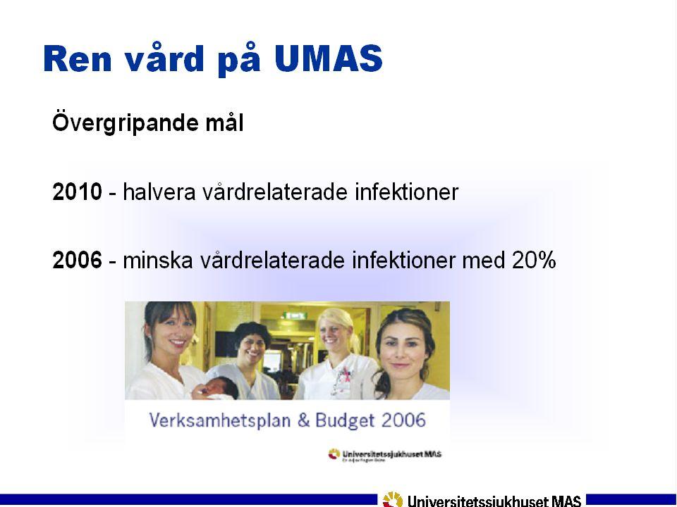 Verksamhetsplan 2009 Öka efterlevnaden av UMAS vårdhygienpolicy Användning av evidensbaserade åtgärder enligt nationell patientsäkerhetssatsning Uppföljningar med egenkontroller kring basala hygienrutiner, handspritsförbrukning, registreringar i Melior samt två nationella punktprevalensmätningar