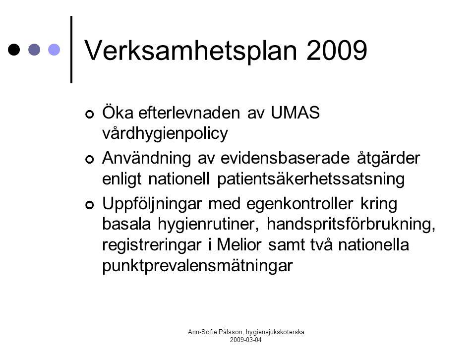 Ann-Sofie Pålsson, hygiensjuksköterska 2009-03-04 Uppföljningar Under 2009 görs uppföljningar i mars september november Följsamhet till basala hygienrutiner Följsamhet till klädregler