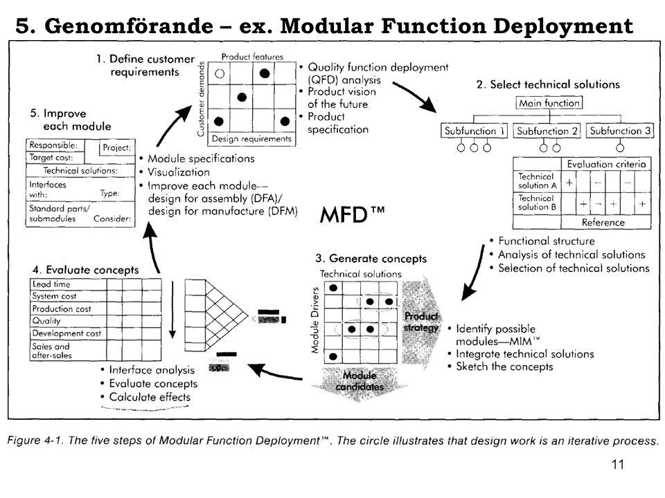 11 5. Genomförande – ex. Modular Function Deployment