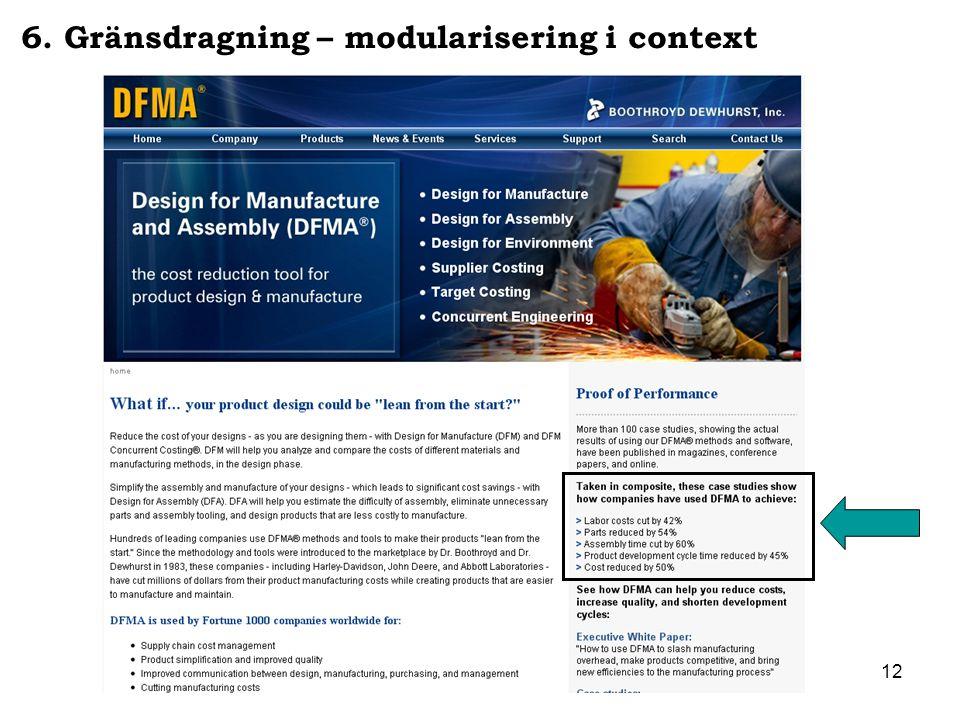 12 6. Gränsdragning – modularisering i context