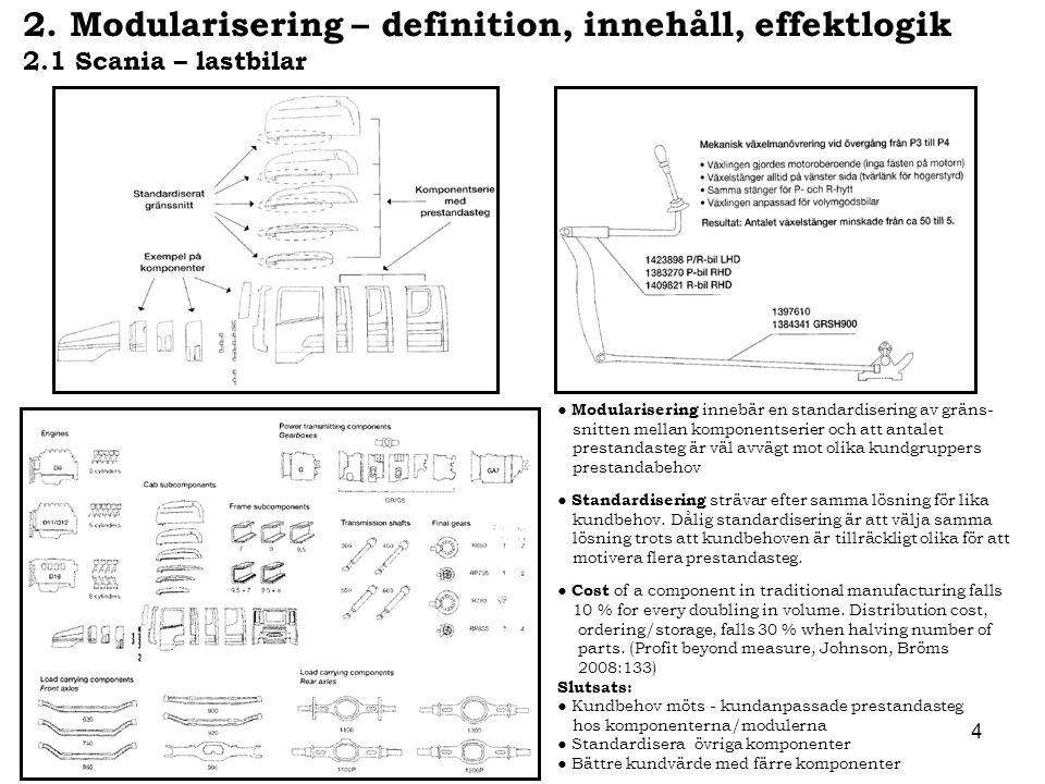 4 2. Modularisering – definition, innehåll, effektlogik 2.1 Scania – lastbilar ● Modularisering innebär en standardisering av gräns- snitten mellan ko