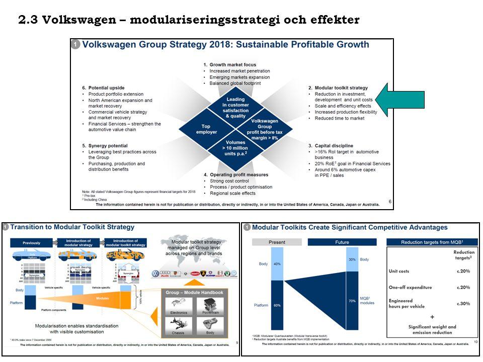 6 2.3 Volkswagen – modulariseringsstrategi och effekter