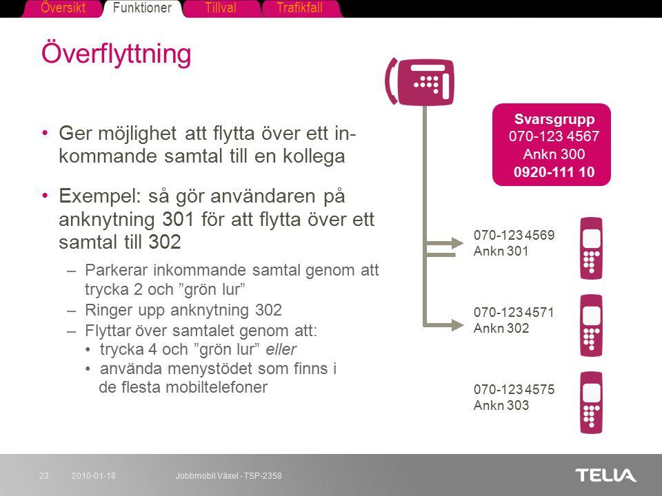 FunktionerTillvalTrafikfallÖversikt 2010-01-18Jobbmobil Växel - TSP-235823 Överflyttning Ger möjlighet att flytta över ett in- kommande samtal till en