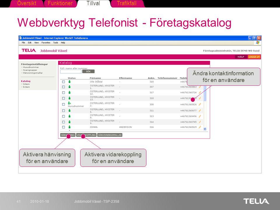 FunktionerTillvalTrafikfallÖversikt 2010-01-18Jobbmobil Växel - TSP-235841 Webbverktyg Telefonist - Företagskatalog Ändra kontaktinformation för en an
