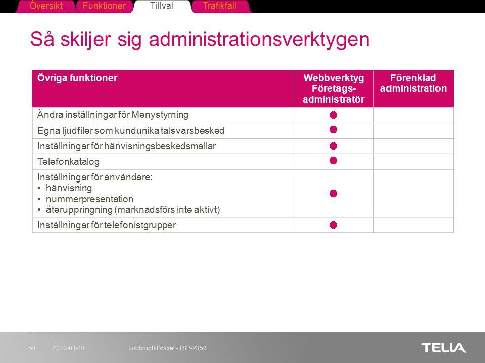 FunktionerTillvalTrafikfallÖversikt 2010-01-18Jobbmobil Växel - TSP-235858 Så skiljer sig administrationsverktygen Övriga funktionerWebbverktyg Företa